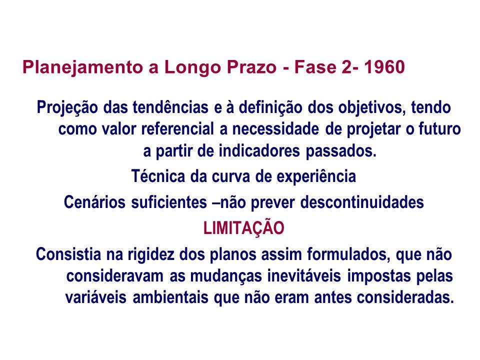 Planejamento a Longo Prazo - Fase 2- 1960 Projeção das tendências e à definição dos objetivos, tendo como valor referencial a necessidade de projetar