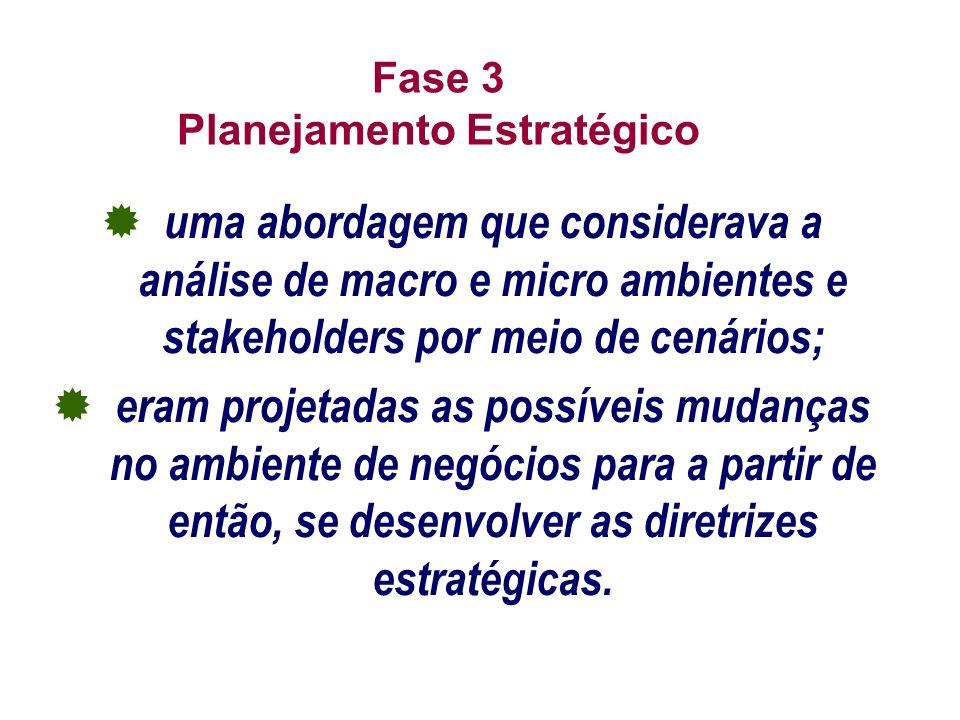 Fase 3 Planejamento Estratégico uma abordagem que considerava a análise de macro e micro ambientes e stakeholders por meio de cenários; eram projetada