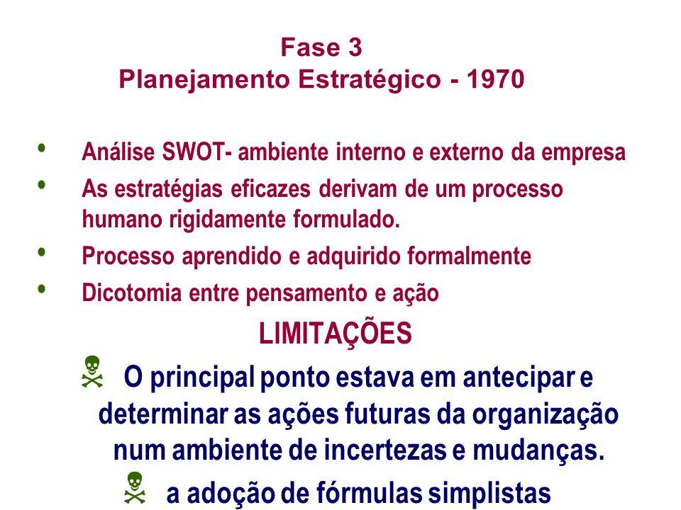 Fase 3 Planejamento Estratégico - 1970 Análise SWOT- ambiente interno e externo da empresa As estratégias eficazes derivam de um processo humano rigid