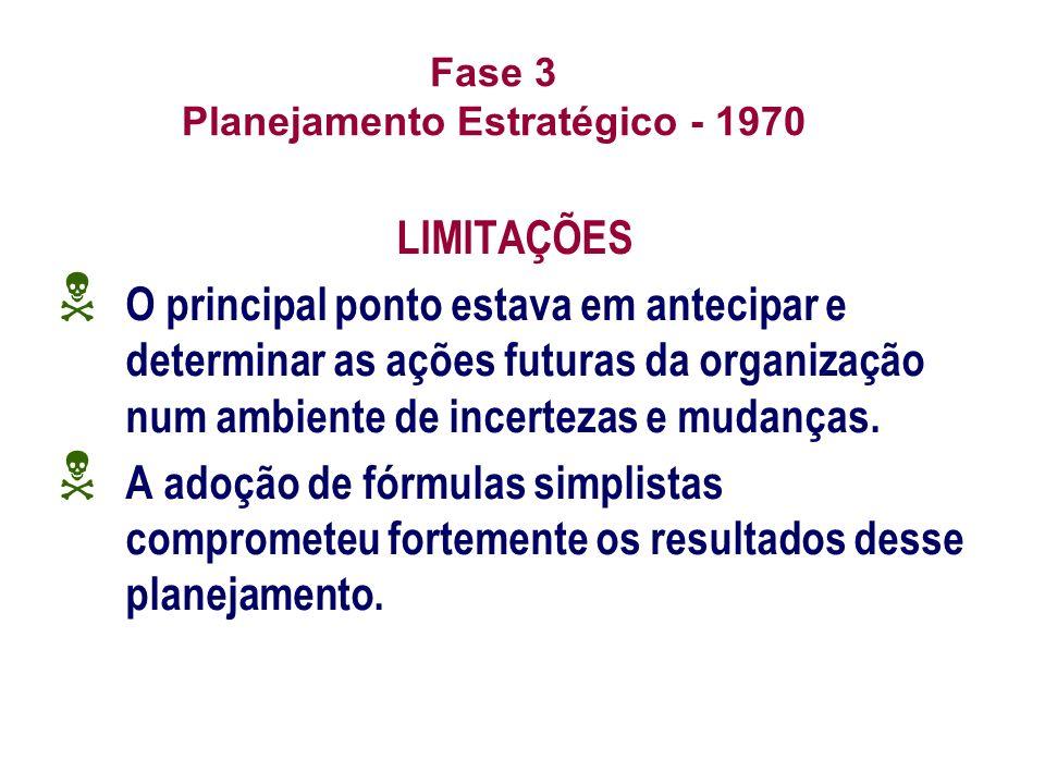 Fase 3 Planejamento Estratégico - 1970 LIMITAÇÕES O principal ponto estava em antecipar e determinar as ações futuras da organização num ambiente de i