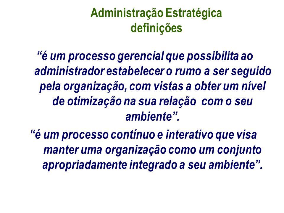 Administração Estratégica definições é um processo gerencial que possibilita ao administrador estabelecer o rumo a ser seguido pela organização, com v
