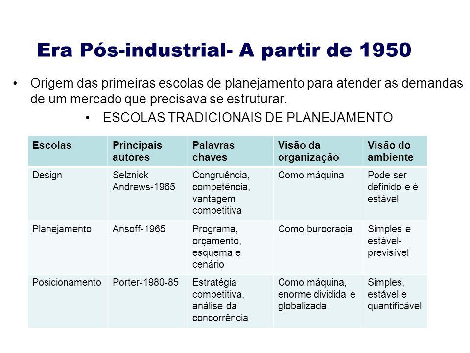 Origem das primeiras escolas de planejamento para atender as demandas de um mercado que precisava se estruturar. ESCOLAS TRADICIONAIS DE PLANEJAMENTO