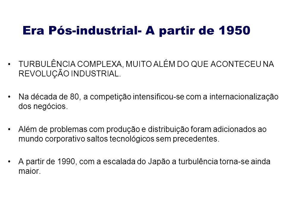 TURBULÊNCIA COMPLEXA, MUITO ALÉM DO QUE ACONTECEU NA REVOLUÇÃO INDUSTRIAL. Na década de 80, a competição intensificou-se com a internacionalização dos