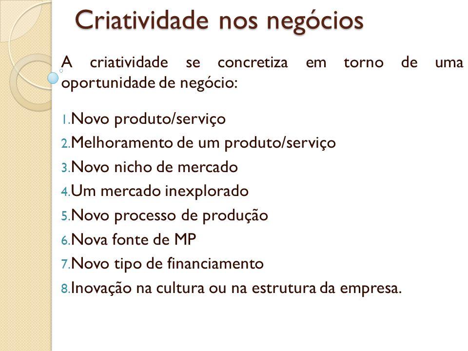 Criatividade nos negócios A criatividade se concretiza em torno de uma oportunidade de negócio: 1. Novo produto/serviço 2. Melhoramento de um produto/