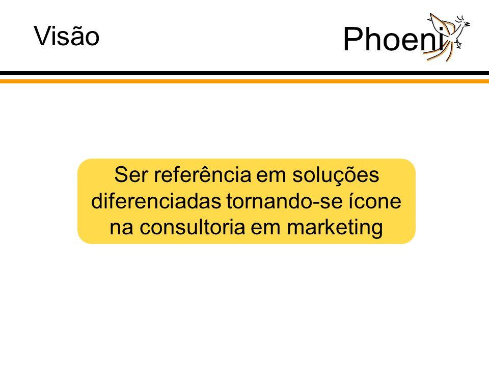Phoeni Ser referência em soluções diferenciadas tornando-se ícone na consultoria em marketing Visão
