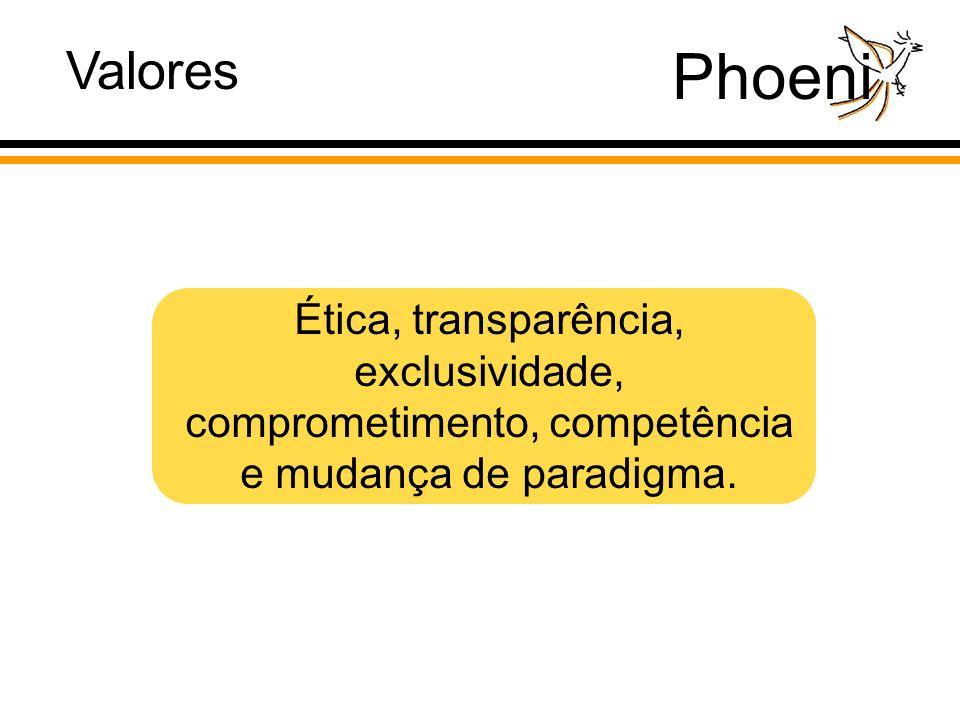 Phoeni Ética, transparência, exclusividade, comprometimento, competência e mudança de paradigma.