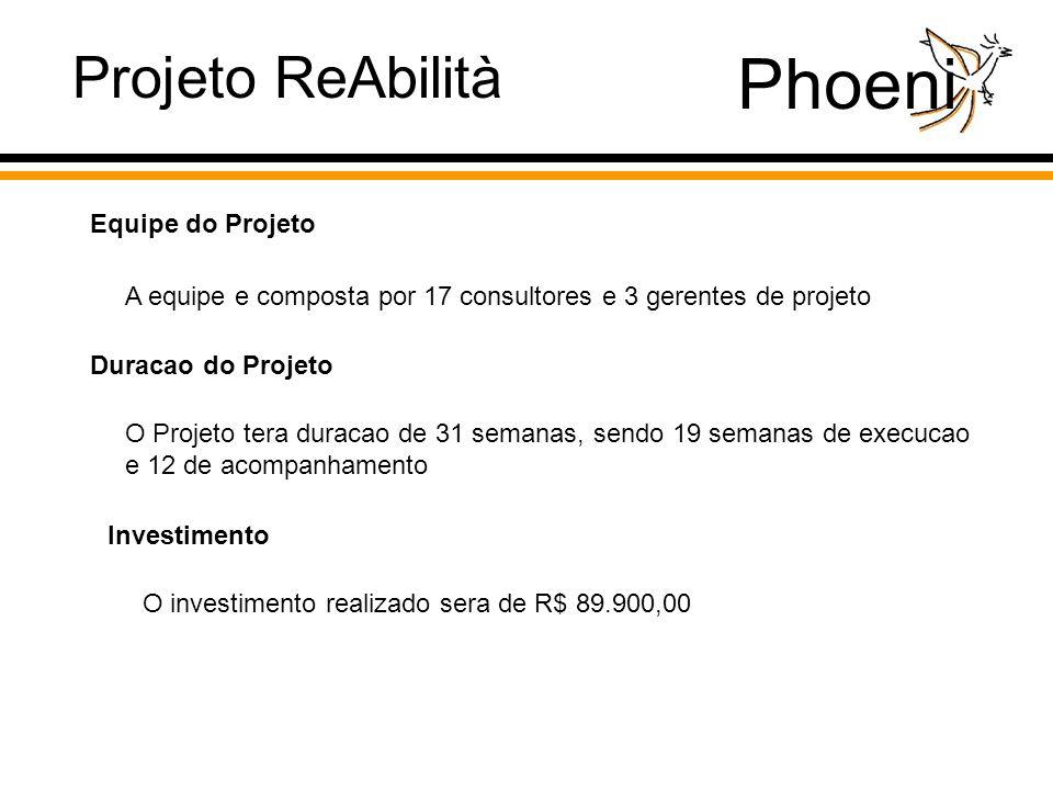 Phoeni Projeto ReAbilità Equipe do Projeto A equipe e composta por 17 consultores e 3 gerentes de projeto Duracao do Projeto O Projeto tera duracao de 31 semanas, sendo 19 semanas de execucao e 12 de acompanhamento Investimento O investimento realizado sera de R$ 89.900,00