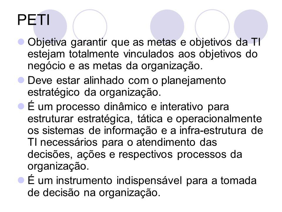 PETI Objetiva garantir que as metas e objetivos da TI estejam totalmente vinculados aos objetivos do negócio e as metas da organização. Deve estar ali