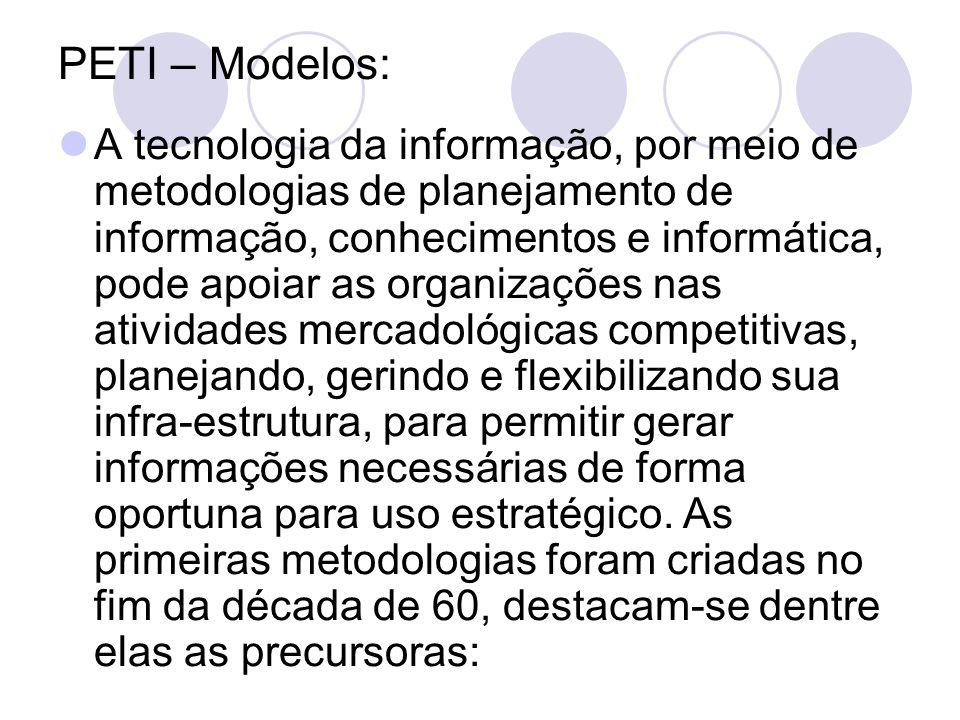 PETI – Outras características: Objetivos do Planejamento Estratégico da TI (PETI): - Buscar vantagens competitivas a partir dos SI; - Alinhar os SI com as necessidades do negócio; - Aumentar o nível de satisfação dos usuários; - Etc.