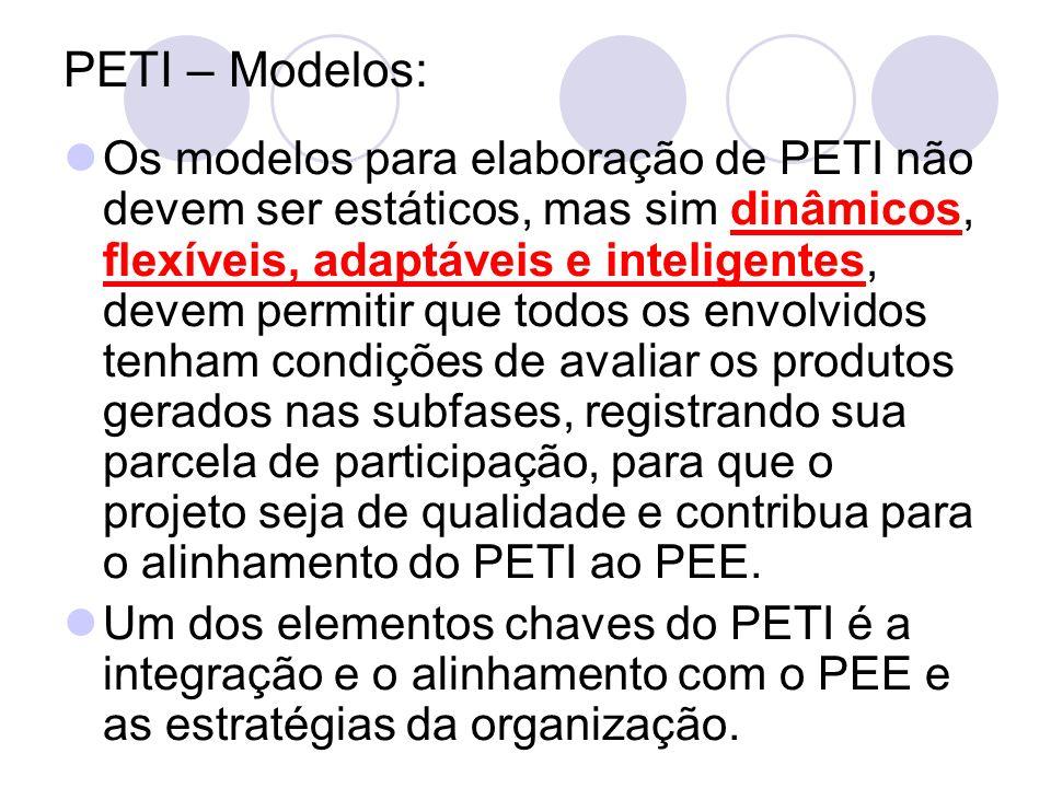 PETI – Outras características: Problemas na Implementação e Avaliação do PETI - Desalinhamento do PETI com o planejamento estratégico organizacional; - Integração das diversas bases de dados do projeto da arquitetura de informações da organização; - Finalização dos projetos no tempo correto e de acordo com o orçamento;