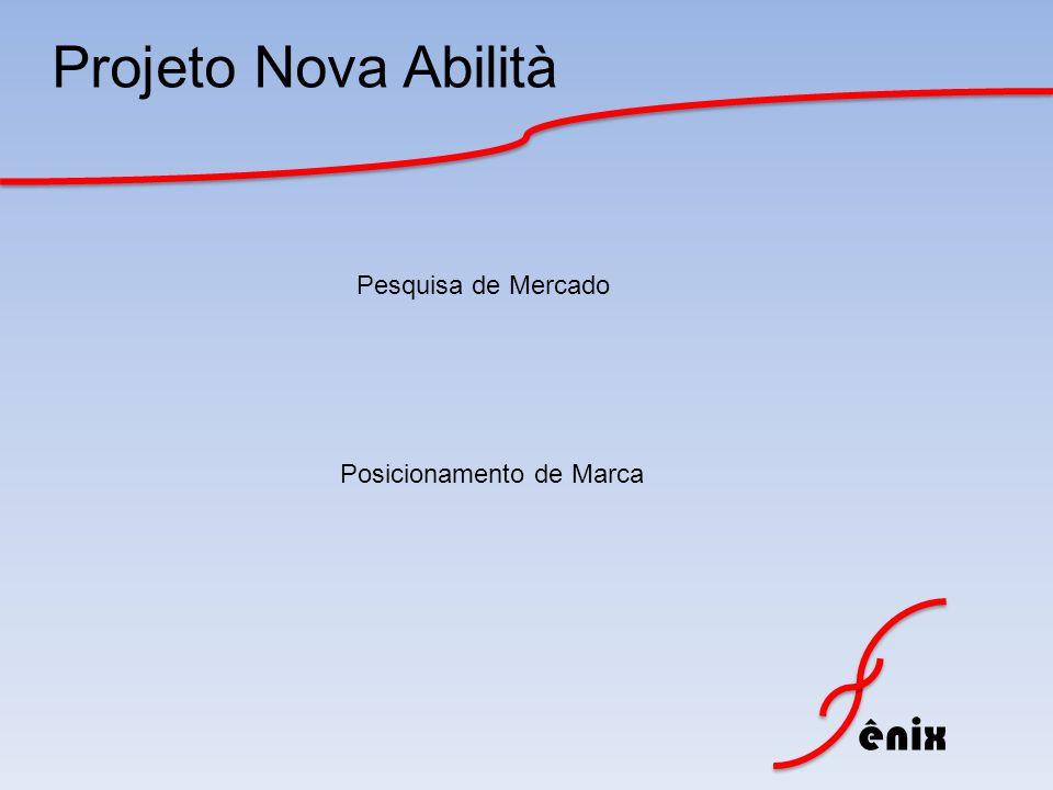 ênix Projeto Nova Abilità Pesquisa de Mercado Posicionamento de Marca