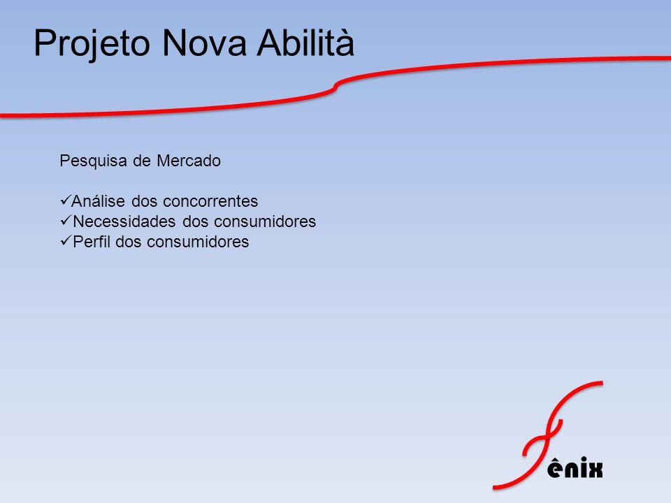 ênix Pesquisa de Mercado Análise dos concorrentes Necessidades dos consumidores Perfil dos consumidores Projeto Nova Abilità