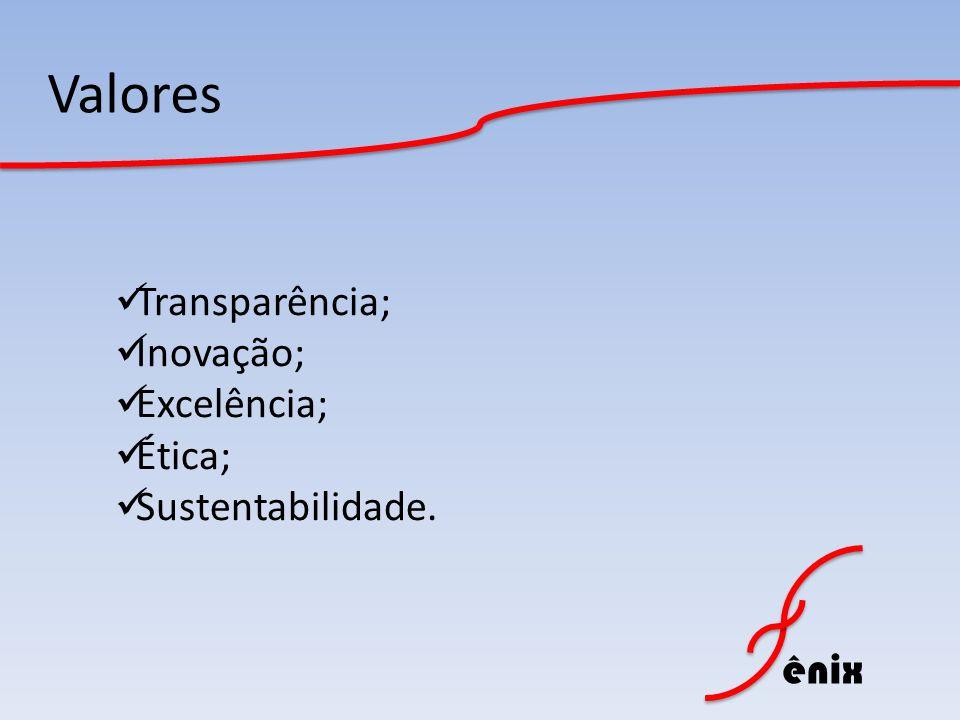 ênix Valores Transparência; Inovação; Excelência; Ética; Sustentabilidade.