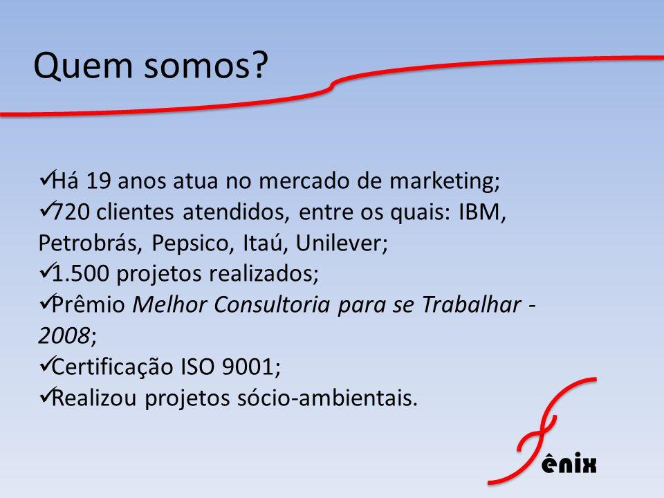ênix Quem somos? Há 19 anos atua no mercado de marketing; 720 clientes atendidos, entre os quais: IBM, Petrobrás, Pepsico, Itaú, Unilever; 1.500 proje