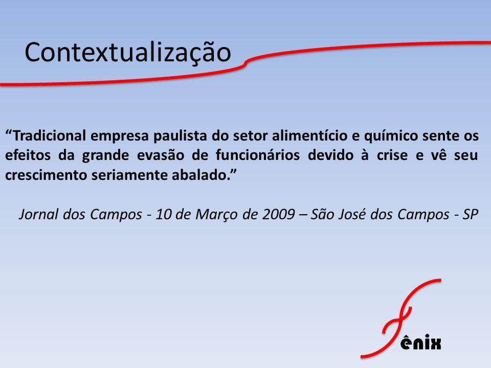 ênix Portfólio -Posicionamento de marca Busca de uma posição intangível da marca na mente dos consumidores.