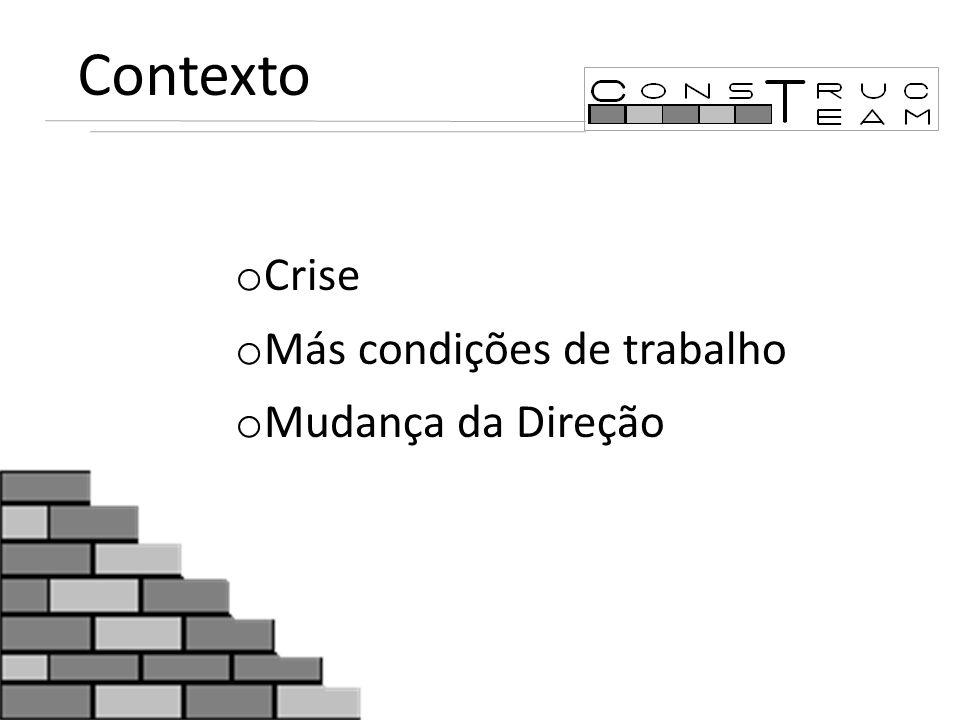 o Crise o Más condições de trabalho o Mudança da Direção Contexto