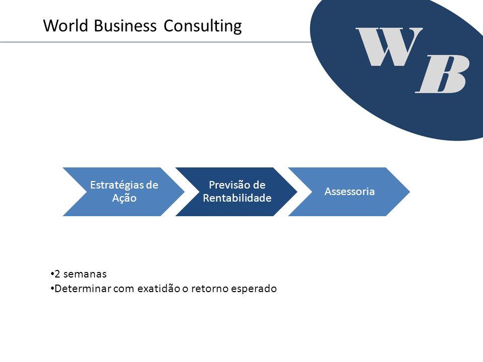 Estratégias de Ação Previsão de Rentabilidade Assessoria World Business Consulting 2 semanas Determinar com exatidão o retorno esperado