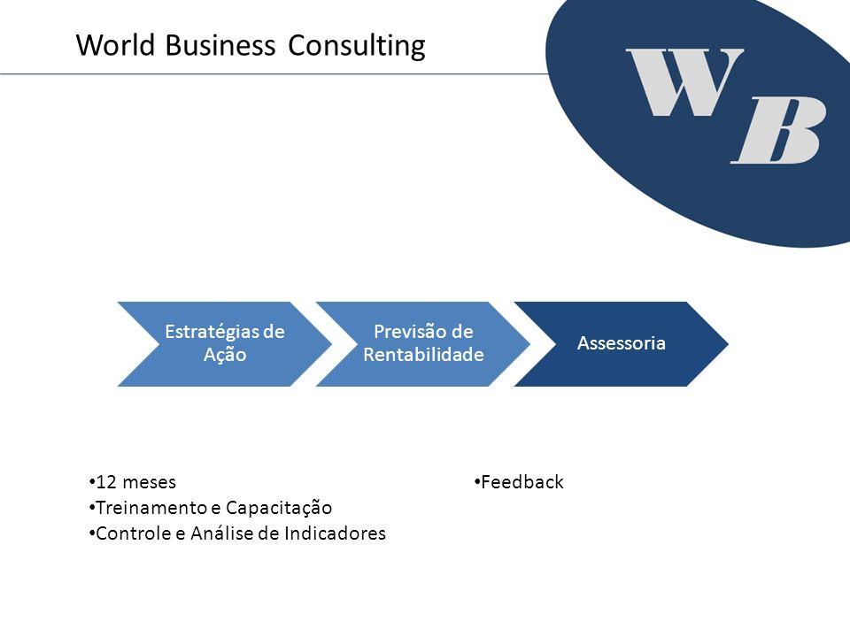 Estratégias de Ação Previsão de Rentabilidade Assessoria World Business Consulting 12 meses Treinamento e Capacitação Controle e Análise de Indicadore