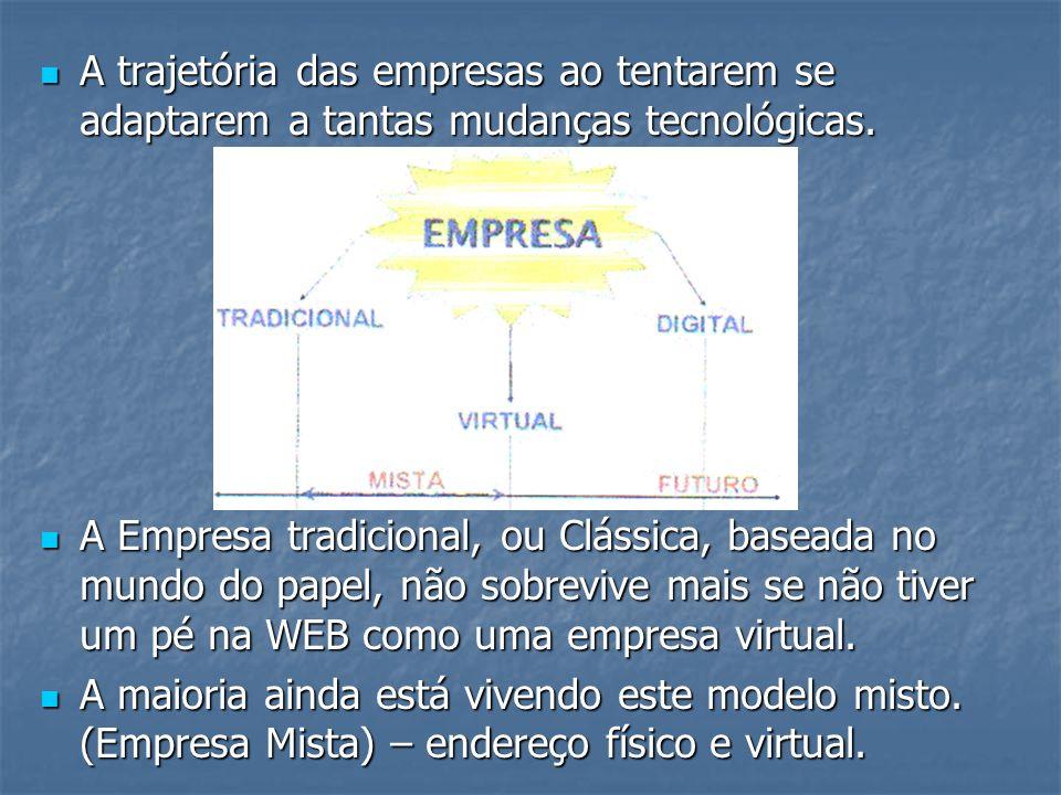 Ex.Empresa Mista Ex.