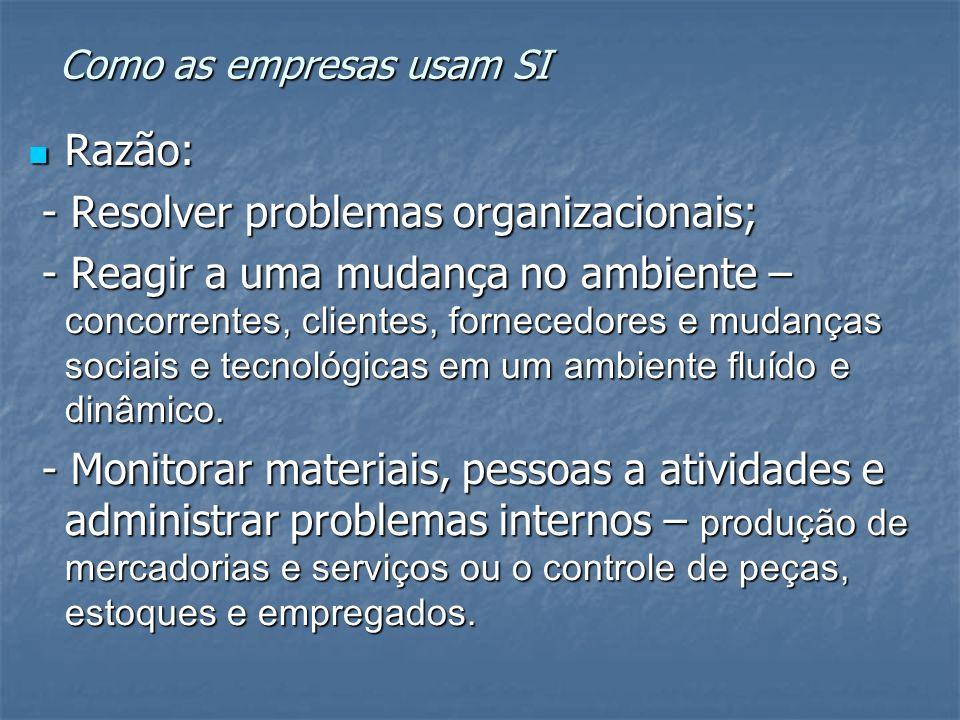 Como as empresas usam SI Razão: Razão: - Resolver problemas organizacionais; - Resolver problemas organizacionais; - Reagir a uma mudança no ambiente