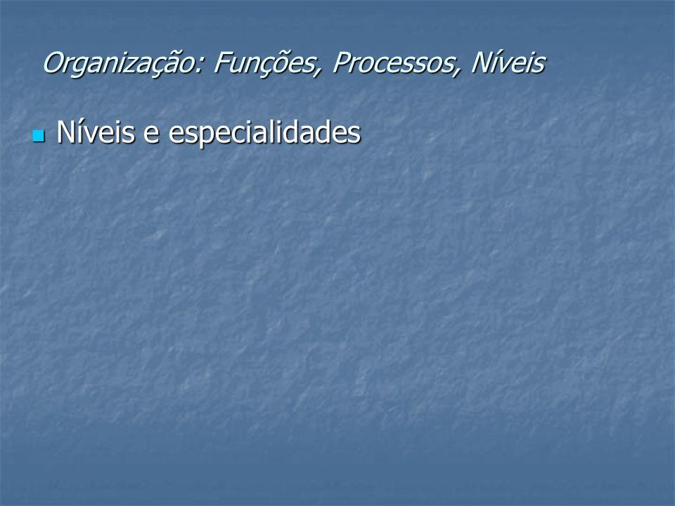 Organização: Funções, Processos, Níveis Níveis e especialidades Níveis e especialidades