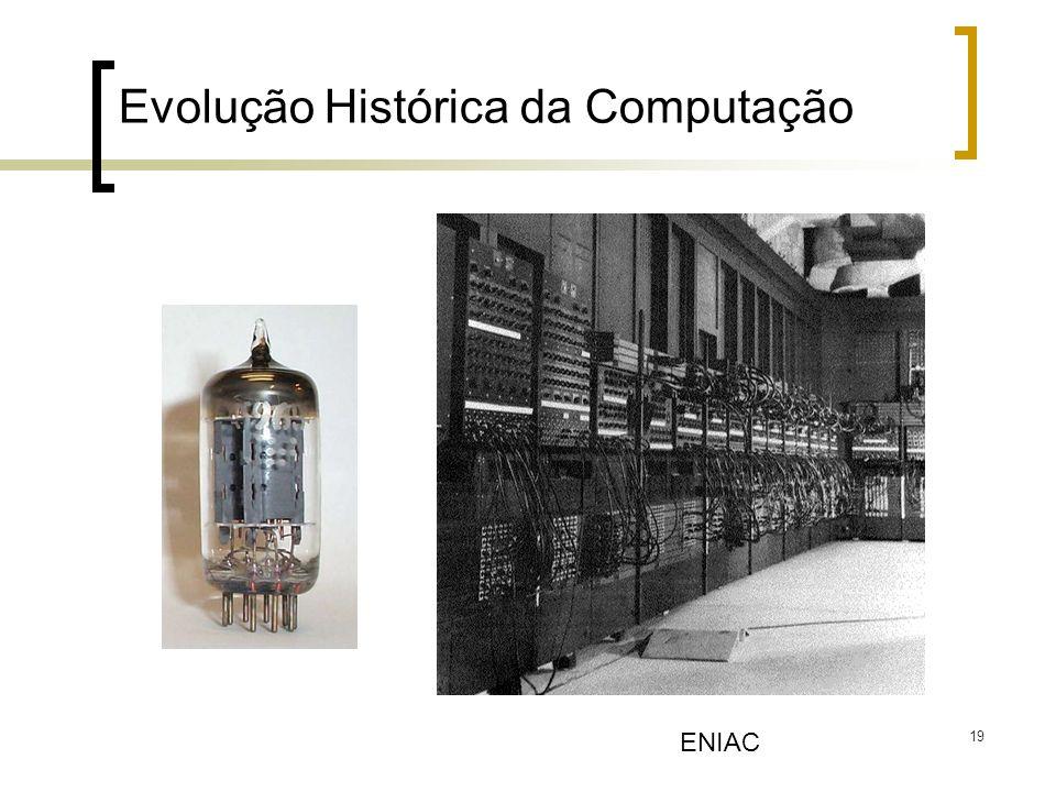 19 Evolução Histórica da Computação ENIAC