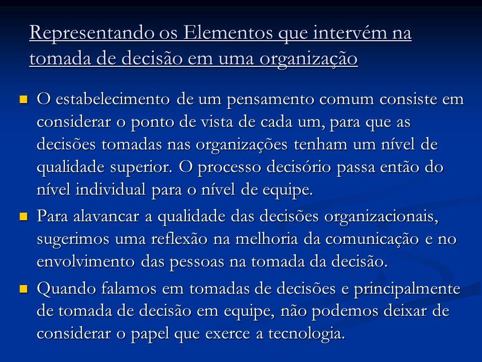 Representando os Elementos que intervém na tomada de decisão em uma organização O estabelecimento de um pensamento comum consiste em considerar o pont