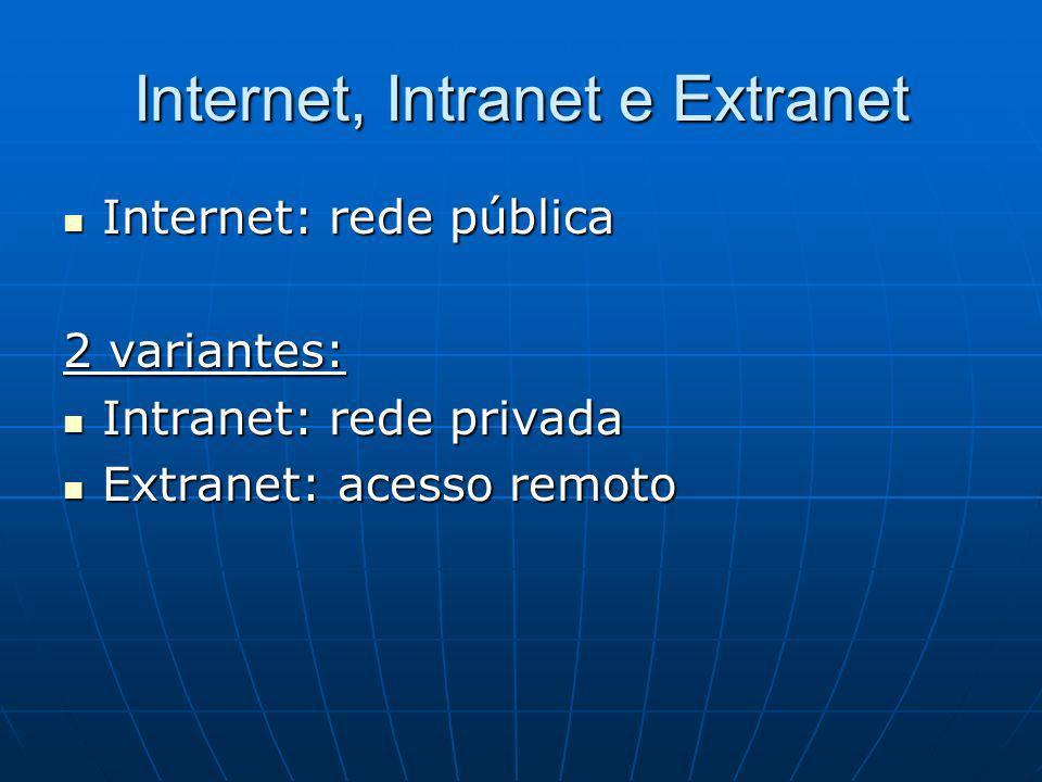 Internet, Intranet e Extranet Internet: rede pública Internet: rede pública 2 variantes: Intranet: rede privada Intranet: rede privada Extranet: acess