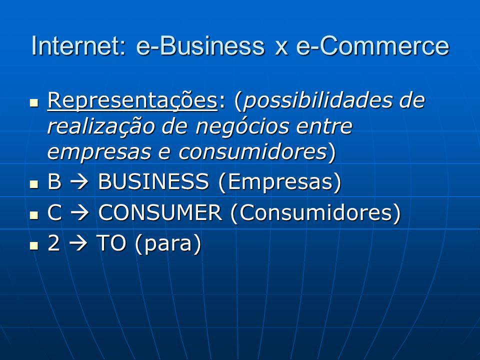 Internet: e-Business x e-Commerce Representações: (possibilidades de realização de negócios entre empresas e consumidores) Representações: (possibilid