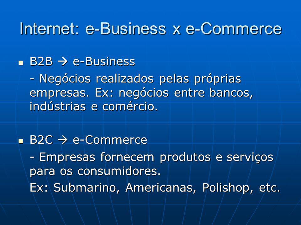 Internet: e-Business x e-Commerce B2B e-Business B2B e-Business - Negócios realizados pelas próprias empresas. Ex: negócios entre bancos, indústrias e