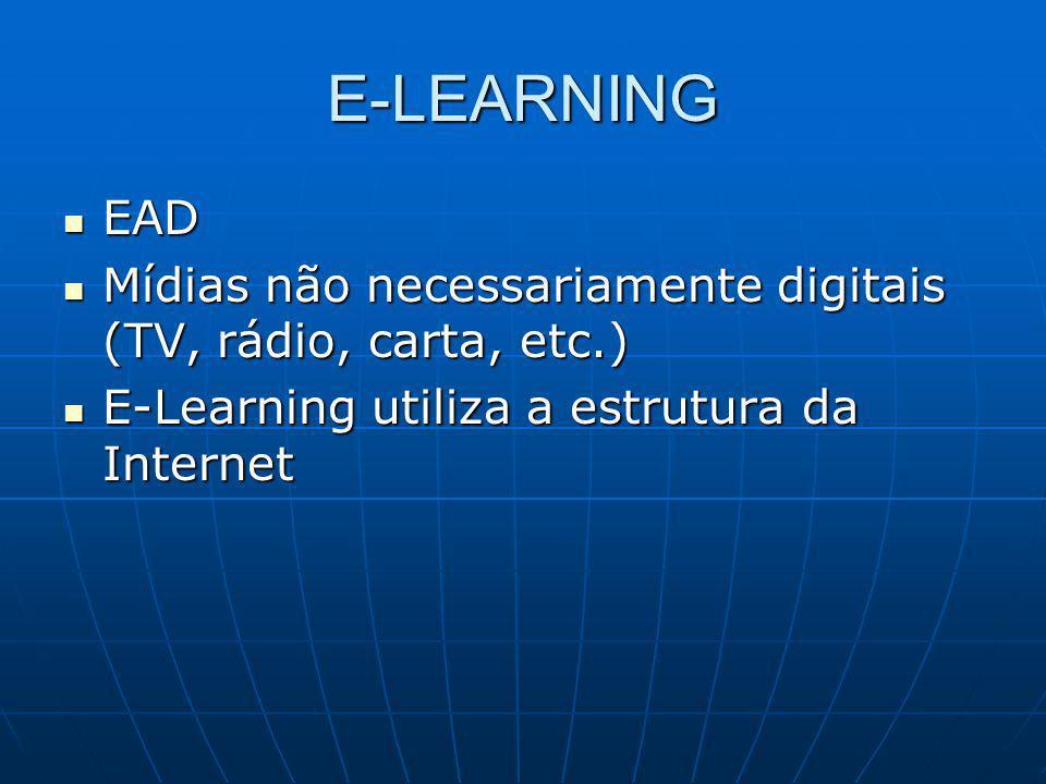 E-LEARNING EAD EAD Mídias não necessariamente digitais (TV, rádio, carta, etc.) Mídias não necessariamente digitais (TV, rádio, carta, etc.) E-Learnin