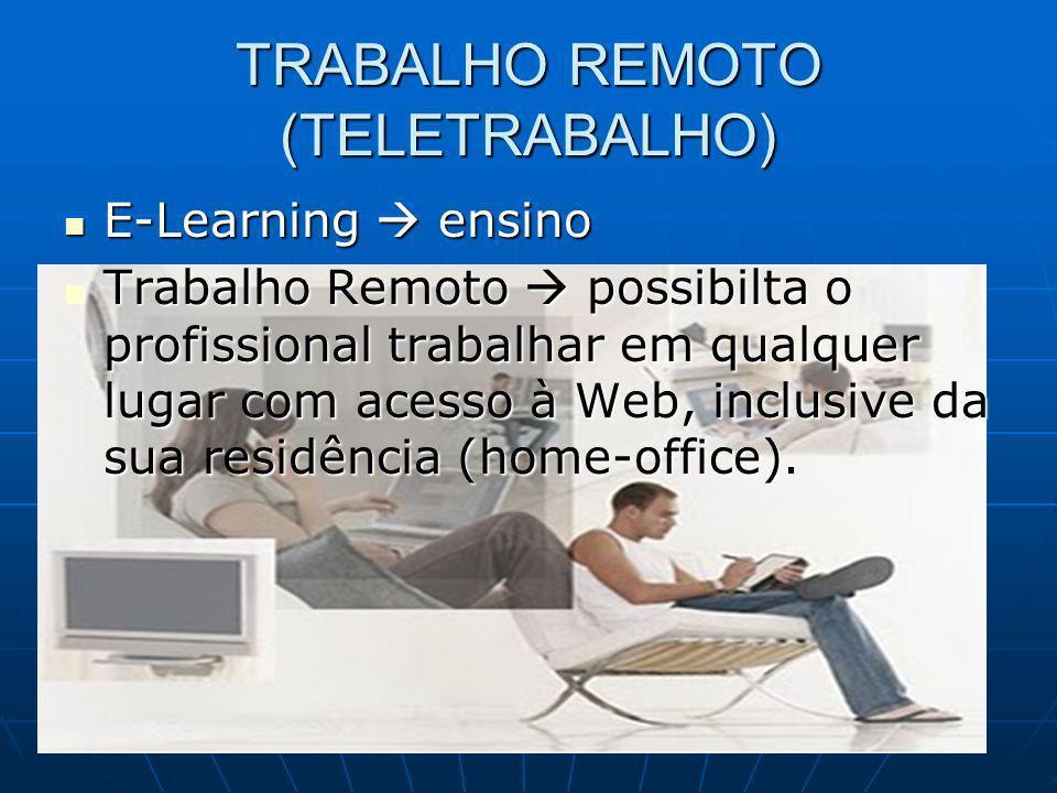 TRABALHO REMOTO (TELETRABALHO) E-Learning ensino E-Learning ensino Trabalho Remoto possibilta o profissional trabalhar em qualquer lugar com acesso à