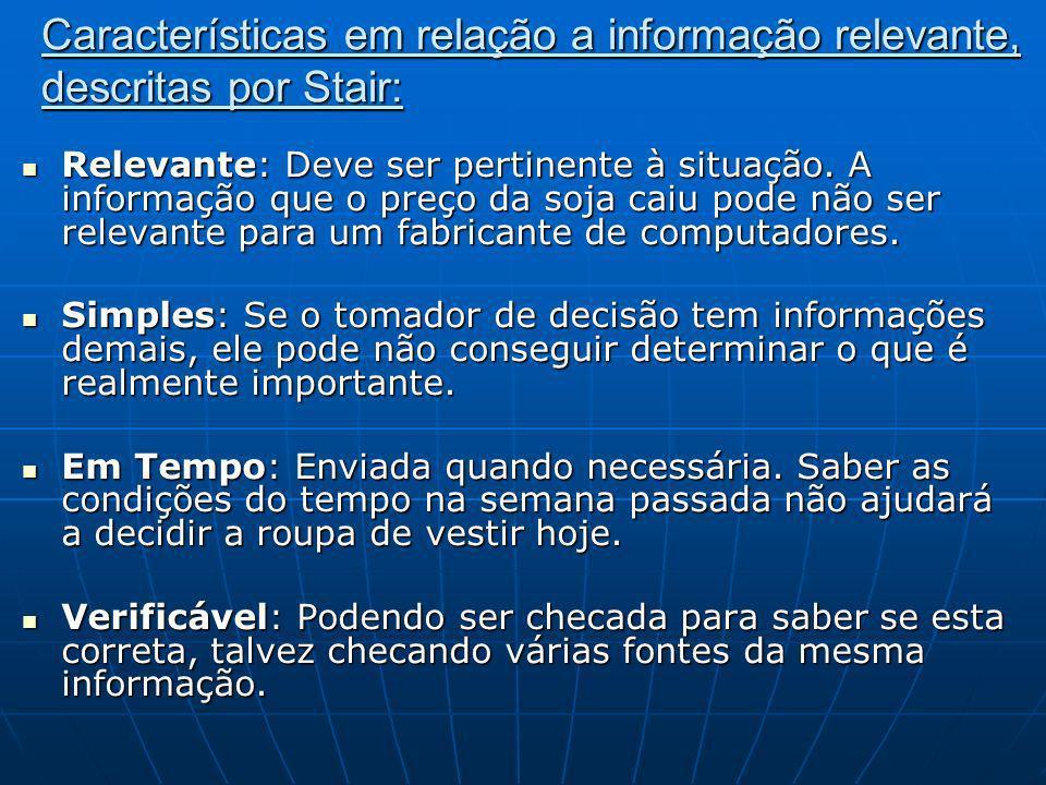 Características em relação a informação relevante, descritas por Stair: Relevante: Deve ser pertinente à situação. A informação que o preço da soja ca