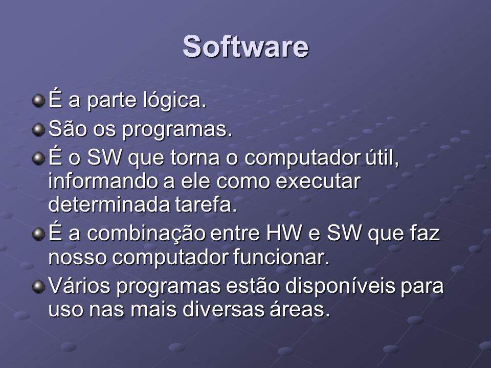 Software É a parte lógica. São os programas. É o SW que torna o computador útil, informando a ele como executar determinada tarefa. É a combinação ent