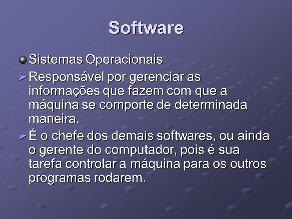Software Sistemas Operacionais Gerencia seus discos e arquivos, controla como o monitor exibe a sua imagem, define as propriedades de impressão de uma impressora, reserva um espaço da memória para cada programa, enfim, organiza tudo.