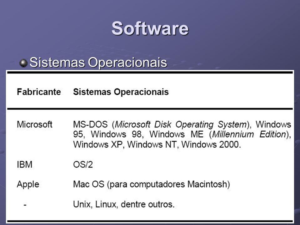 Software Cada Sistemas Operacional tem uma finalidade e é produzido para um determinado tipo de computador.