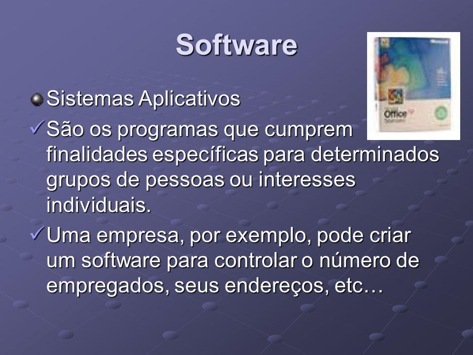 Software Sistemas Aplicativos São os programas que cumprem finalidades específicas para determinados grupos de pessoas ou interesses individuais. São