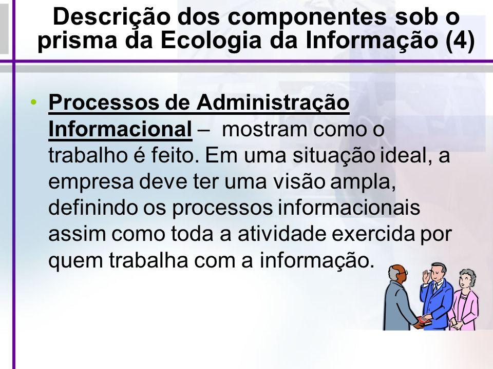 Descrição dos componentes sob o prisma da Ecologia da Informação (4) Processos de Administração Informacional – mostram como o trabalho é feito. Em um