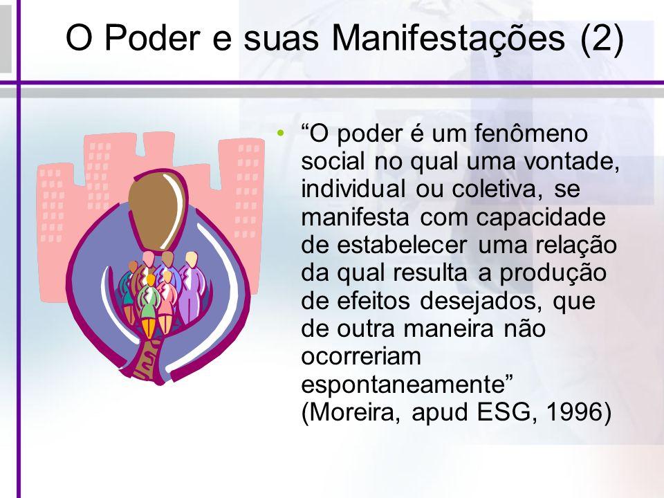 O Poder e suas Manifestações (2) O poder é um fenômeno social no qual uma vontade, individual ou coletiva, se manifesta com capacidade de estabelecer