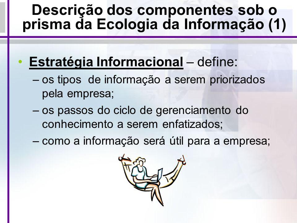 Descrição dos componentes sob o prisma da Ecologia da Informação (1) Estratégia Informacional – define: –os tipos de informação a serem priorizados pe