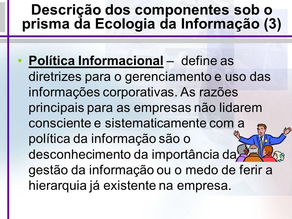 Descrição dos componentes sob o prisma da Ecologia da Informação (3) Política Informacional – define as diretrizes para o gerenciamento e uso das info