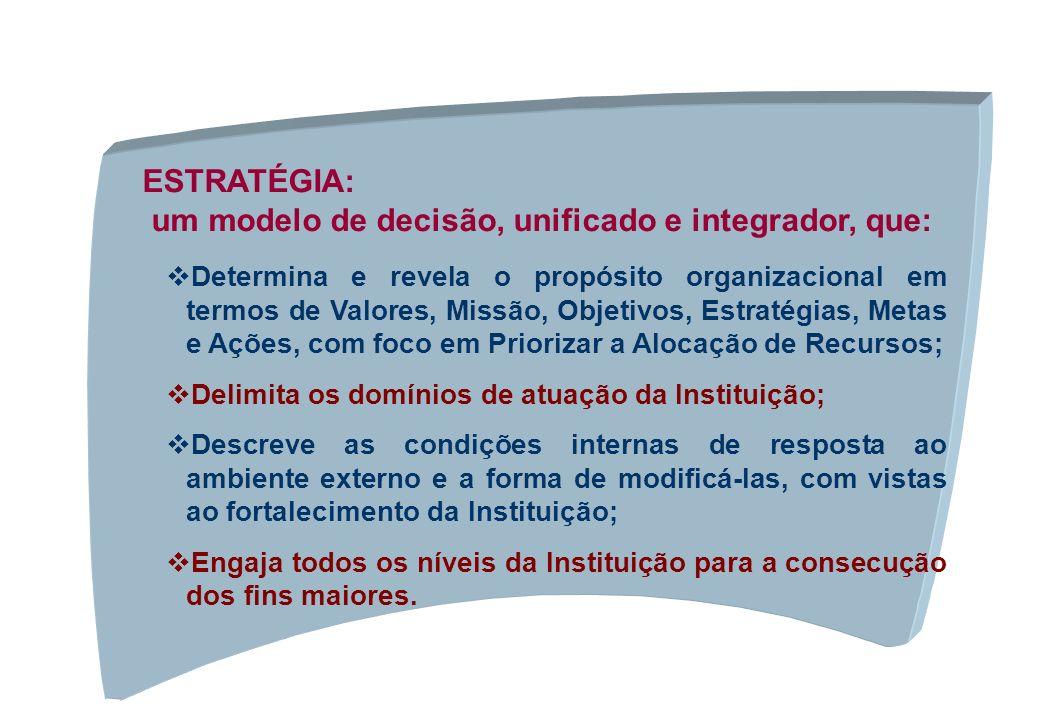 ESTRATÉGIA: um modelo de decisão, unificado e integrador, que: vDetermina e revela o propósito organizacional em termos de Valores, Missão, Objetivos,