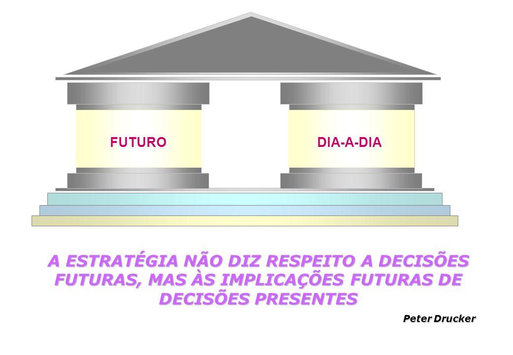 FUTURODIA-A-DIA A ESTRATÉGIA NÃO DIZ RESPEITO A DECISÕES FUTURAS, MAS ÀS IMPLICAÇÕES FUTURAS DE DECISÕES PRESENTES Peter Drucker