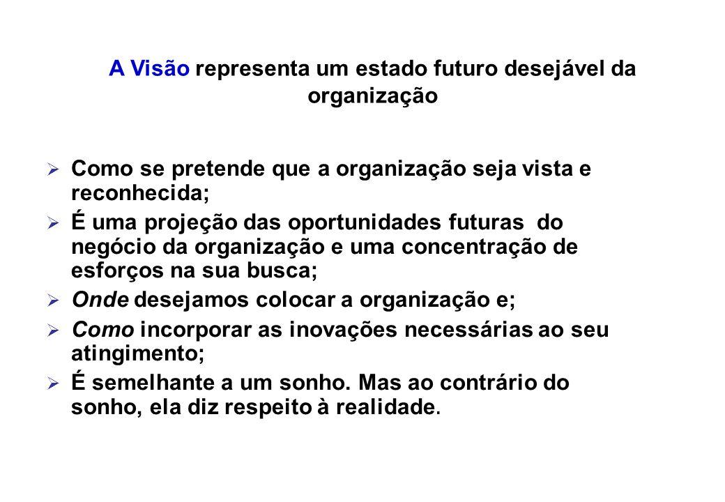 A Visão representa um estado futuro desejável da organização Como se pretende que a organização seja vista e reconhecida; É uma projeção das oportunid
