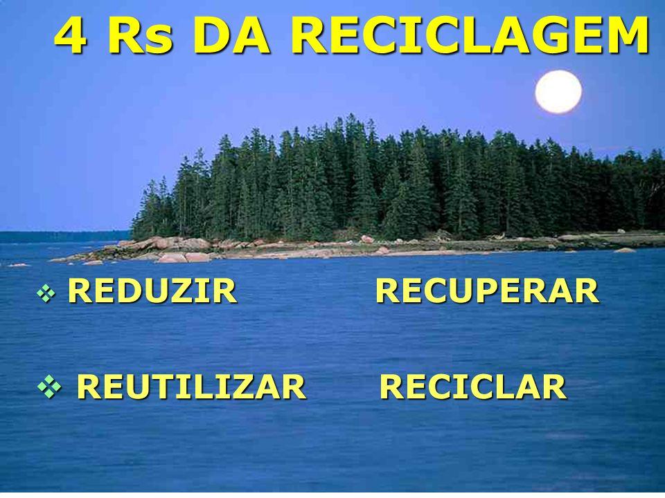 4 Rs DA RECICLAGEM REDUZIR REDUZIR REUTILIZAR REUTILIZAR RECUPERAR RECUPERAR RECICLAR RECICLAR