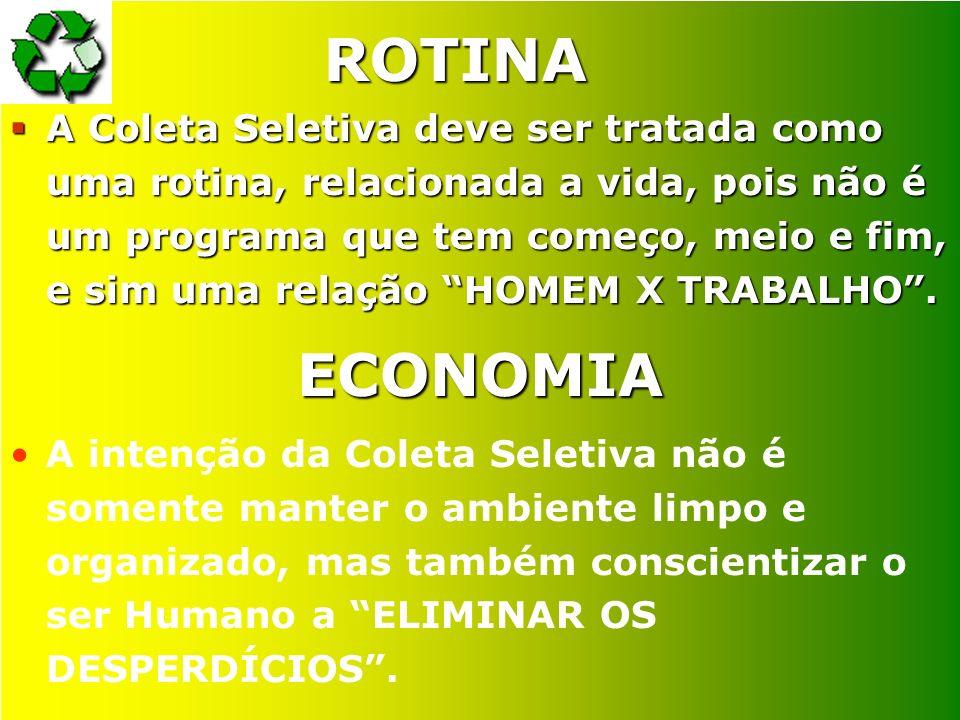 ROTINA A Coleta Seletiva deve ser tratada como uma rotina, relacionada a vida, pois não é um programa que tem começo, meio e fim, e sim uma relação HO