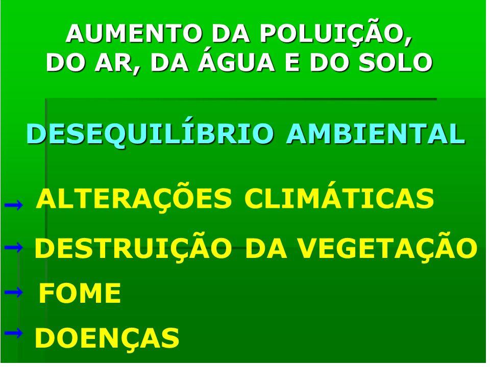 DESEQUILÍBRIO AMBIENTAL DESTRUIÇÃO DA VEGETAÇÃO FOME DOENÇAS ALTERAÇÕES CLIMÁTICAS AUMENTO DA POLUIÇÃO, DO AR, DA ÁGUA E DO SOLO