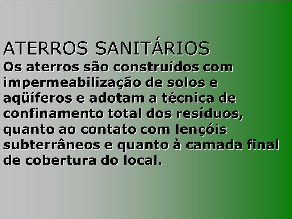 ATERROS SANITÁRIOS Os aterros são construídos com impermeabilização de solos e aqüíferos e adotam a técnica de confinamento total dos resíduos, quanto