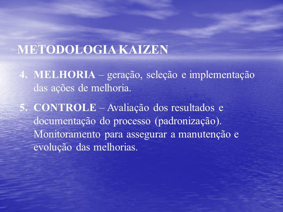 METODOLOGIA KAIZEN 4.MELHORIA – geração, seleção e implementação das ações de melhoria. 5.CONTROLE – Avaliação dos resultados e documentação do proces