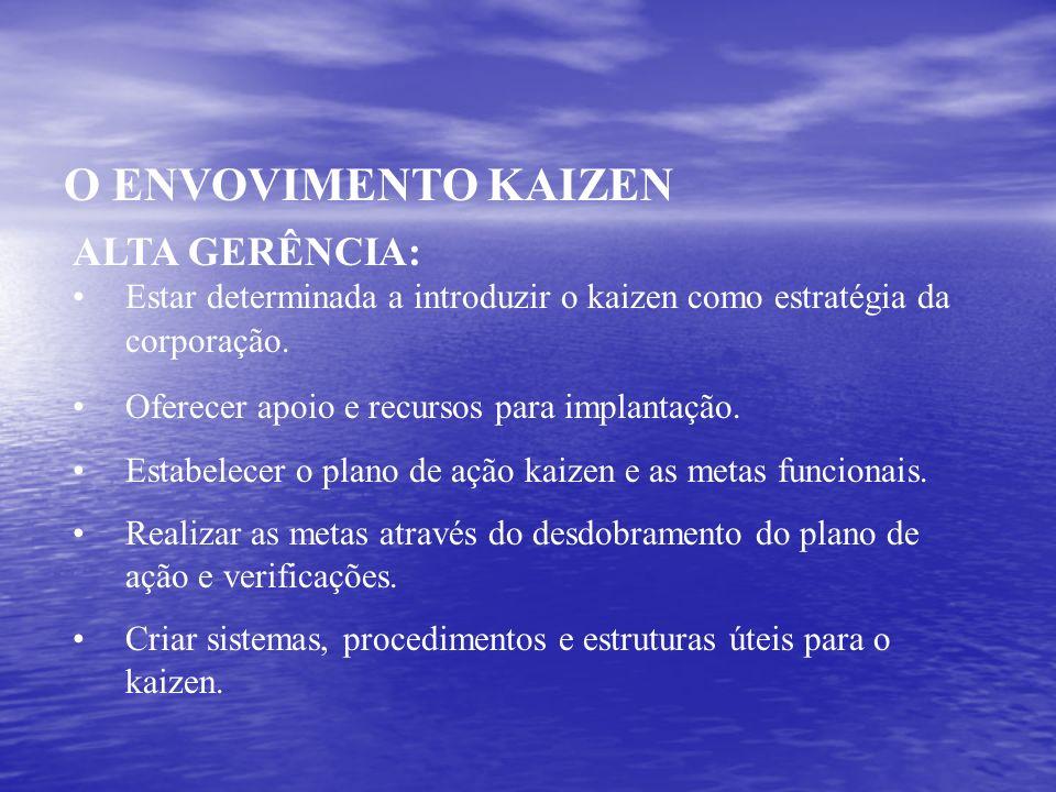 O ENVOVIMENTO KAIZEN ALTA GERÊNCIA: Estar determinada a introduzir o kaizen como estratégia da corporação. Oferecer apoio e recursos para implantação.